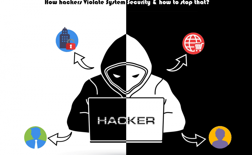 How hackers Violate System Security & how to stop that? – pctech24-com